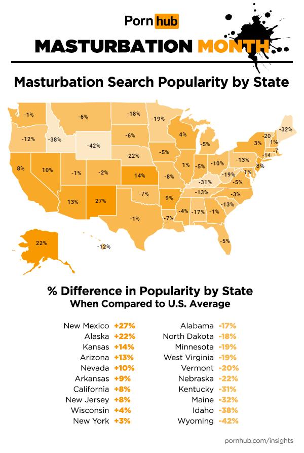 pornhub lance le mois de la masturbation