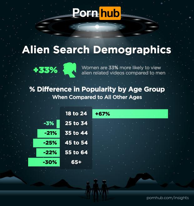 sexe alien